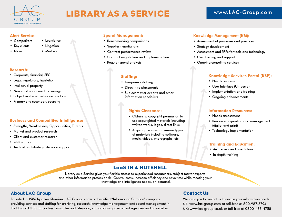 LaaS At-A-Glance_US-p1