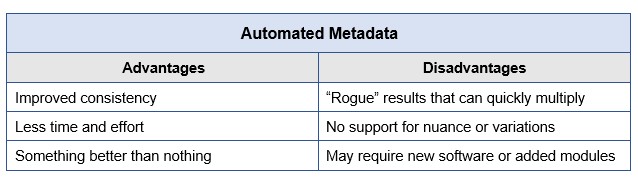 Automated Metadata table