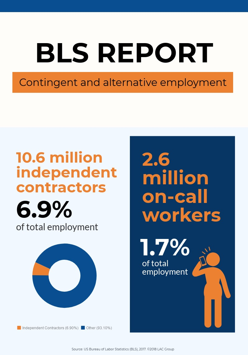 BLS infographic title